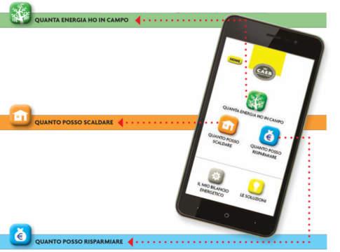app di caeb international